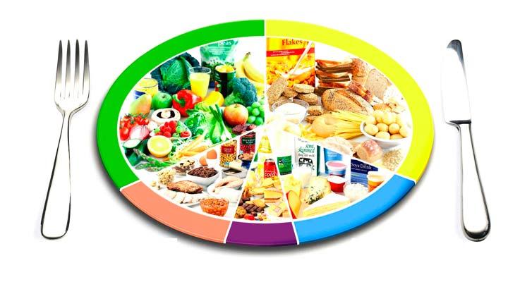 Правильное питание и приведение в норму метаболизма