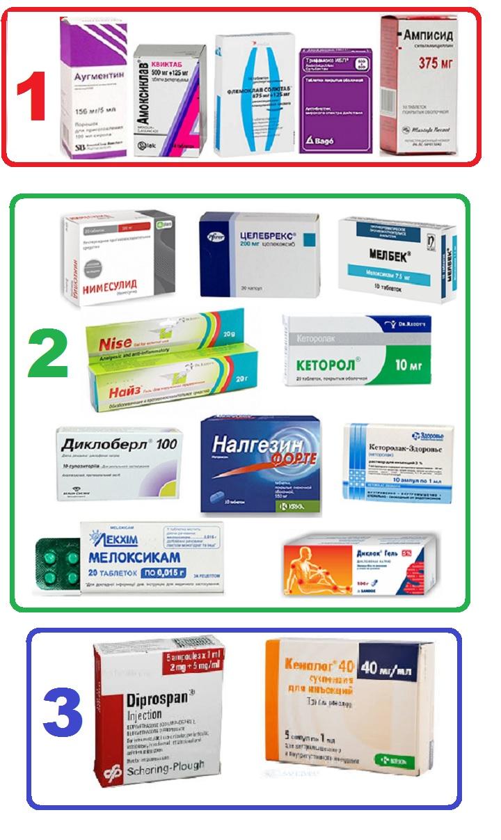 Медикаменты для лечения серомы