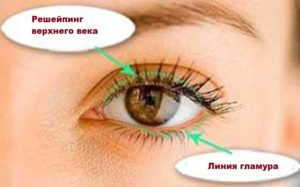 Линия гламура у края глаза