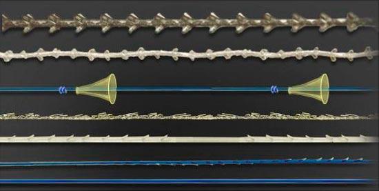 Разновидности рассасывающихся нитей