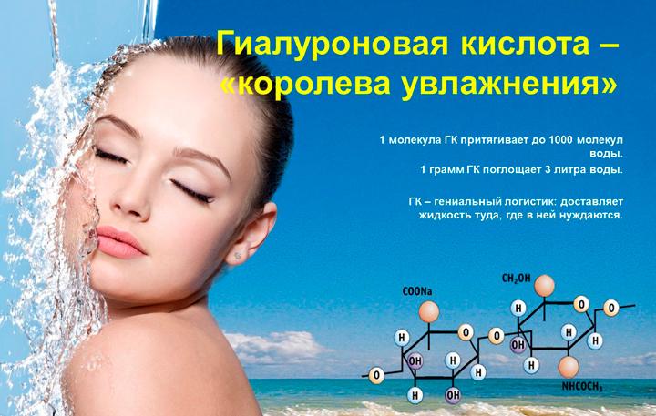 Гилауроновая кислота - средство омоложения
