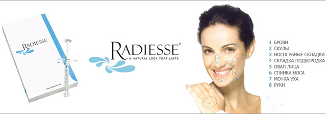 Применение радиесса