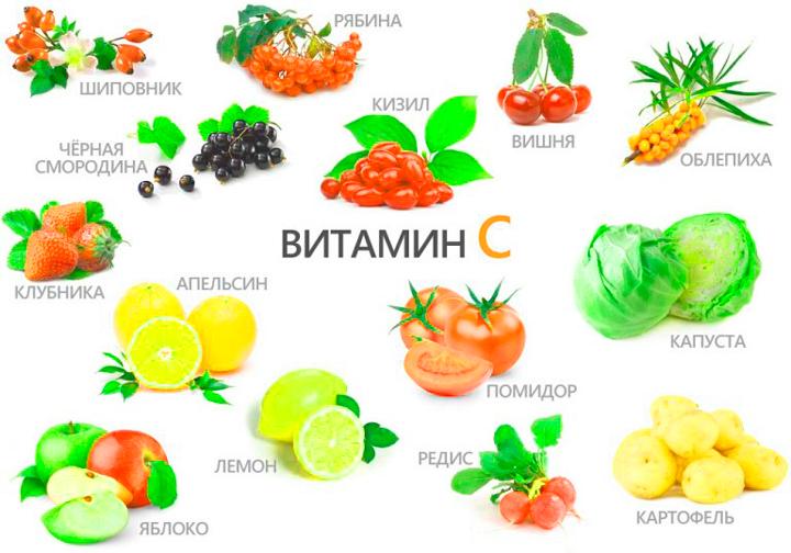 Продукты с содержанием витамина С помогут значительно продлить эффект от ботокса
