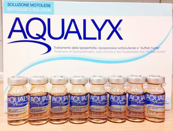 Препарат Акваликс для избавления от лишних жировых отложений