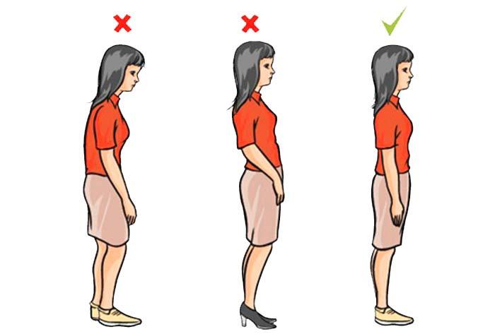 Ровная осанка для профилактики птоза груди