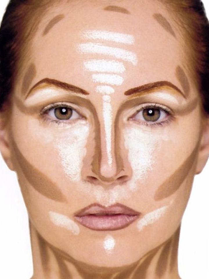 Контурирование форм лица