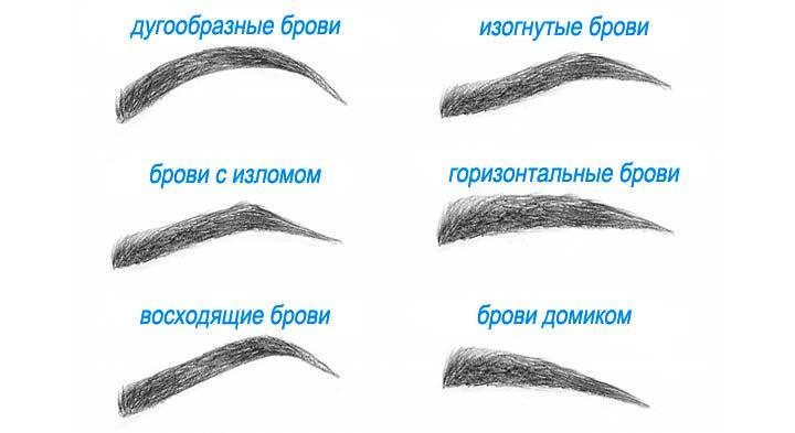 Имеющиеся формы бровей
