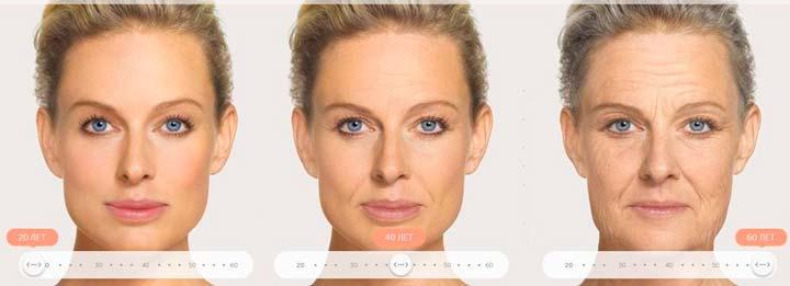 Изменения кожи лица с возрастом
