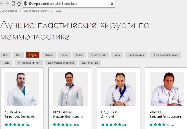 Рейтинг хирургов маммопластики
