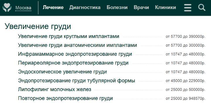Цены Москвы на увеличение груди