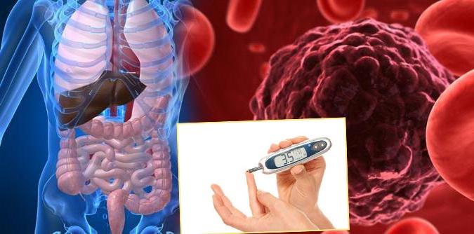 Хронические заболевания, заболевания крови и диабет