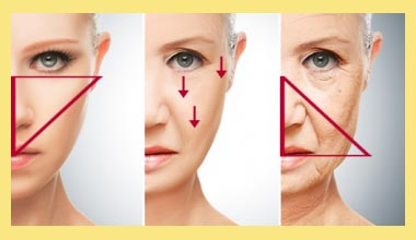 Эндоскопическая подтяжка лица современный метод борьбы со старением