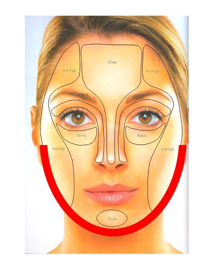 Коррекция овала лица при помощи бандажа: использование, показания || Бандаж для лица от второго подбородка