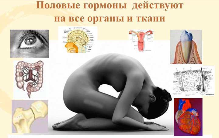Как увеличить грудь девушке-подростку: факторы, которые влияют на рост груди
