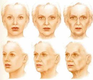 Как изменяется лицо с возрастом