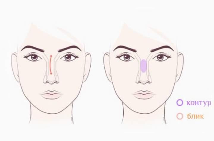 Макияж для горбатого носа