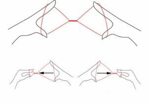 Расположение рук с нитями