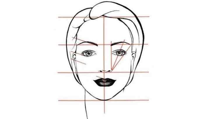 - деление высоты лица на его ширину уравнивается к 1,618;